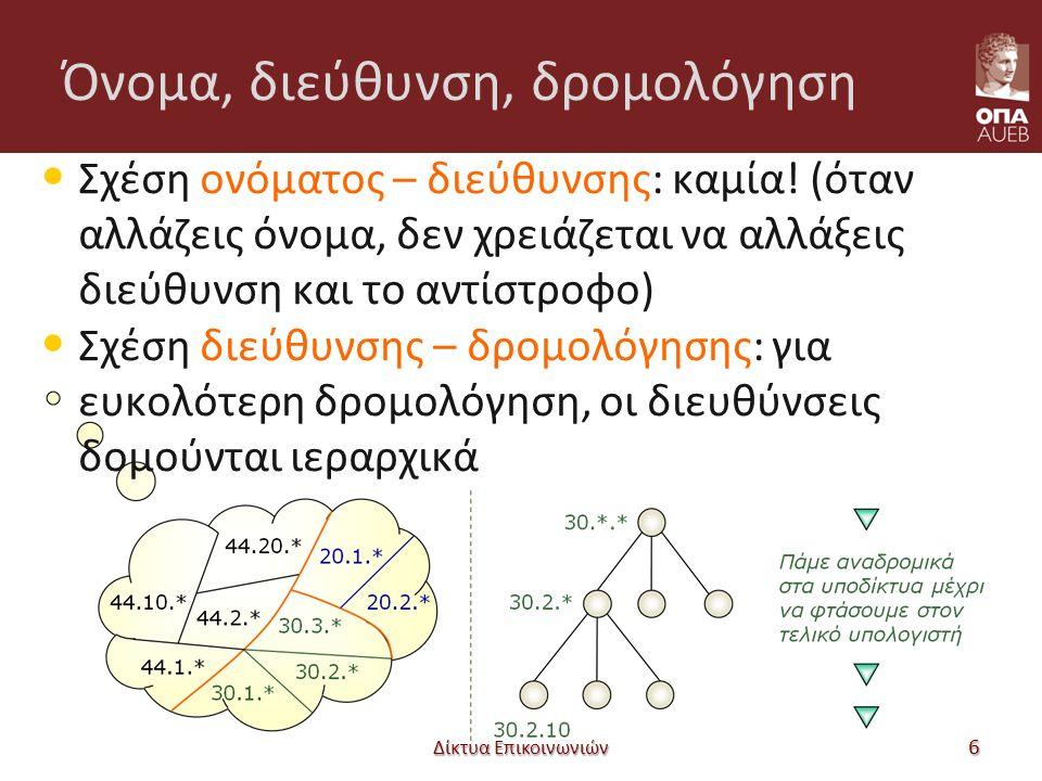 Παράδειγμα ιεραρχικής οργάνωσης IP διευθύνσεων Δίκτυα Επικοινωνιών 17