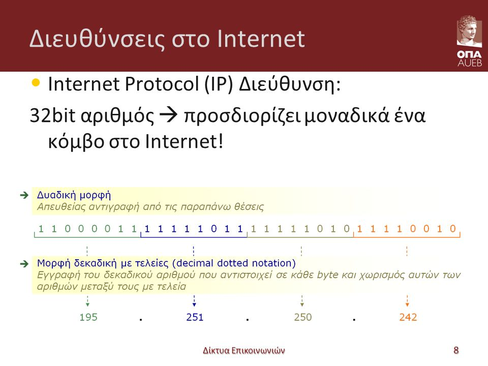 Διευθύνσεις στο Internet Internet Protocol (IP) Διεύθυνση: 32bit αριθμός  προσδιορίζει μοναδικά ένα κόμβο στο Internet.