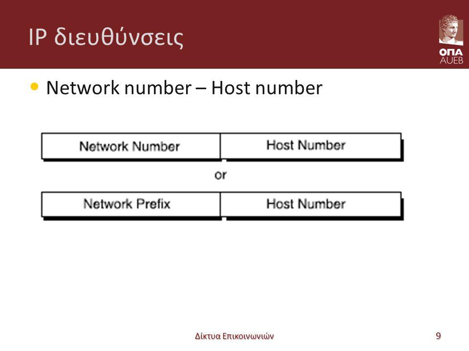 Κλάσεις IP διευθύνσεων Δίκτυα Επικοινωνιών 10