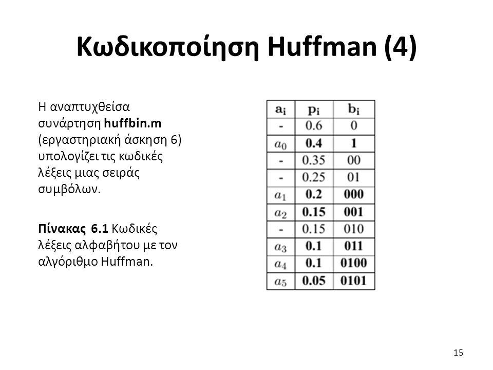 Η αναπτυχθείσα συνάρτηση huffbin.m (εργαστηριακή άσκηση 6) υπολογίζει τις κωδικές λέξεις μιας σειράς συμβόλων.