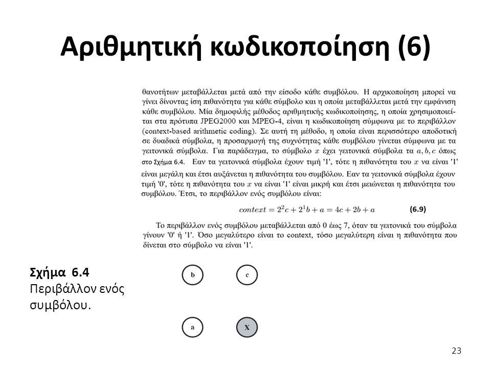 Σχήμα 6.4 Περιβάλλον ενός συμβόλου. Αριθμητική κωδικοποίηση (6) 23