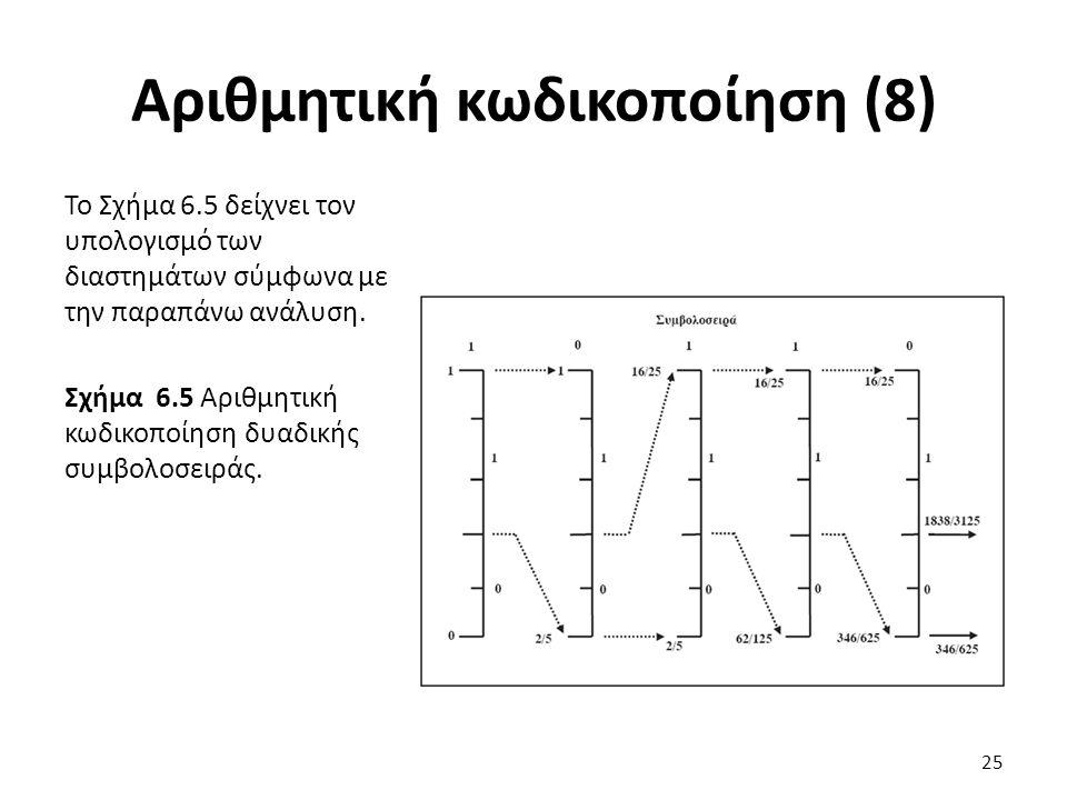 Το Σχήμα 6.5 δείχνει τον υπολογισμό των διαστημάτων σύμφωνα με την παραπάνω ανάλυση.