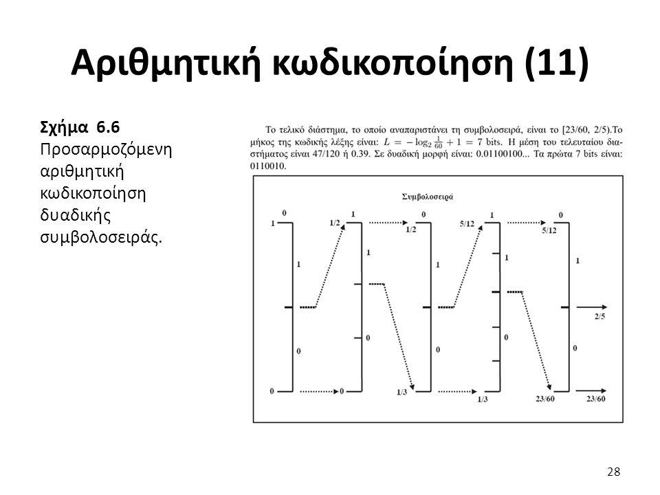 Σχήμα 6.6 Προσαρμοζόμενη αριθμητική κωδικοποίηση δυαδικής συμβολοσειράς.