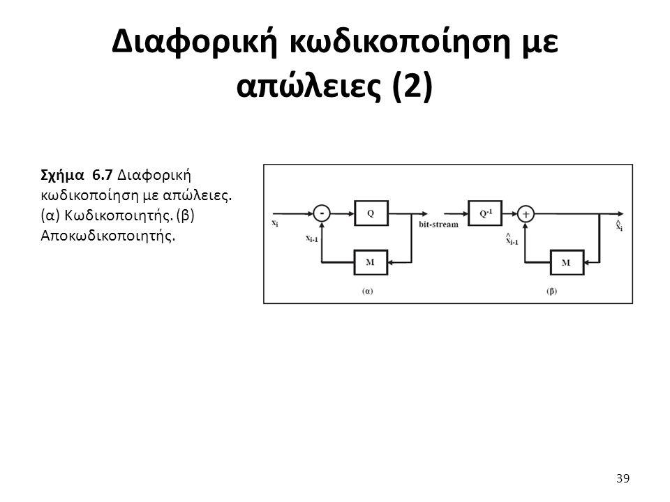 Σχήμα 6.7 Διαφορική κωδικοποίηση με απώλειες. (α) Κωδικοποιητής.