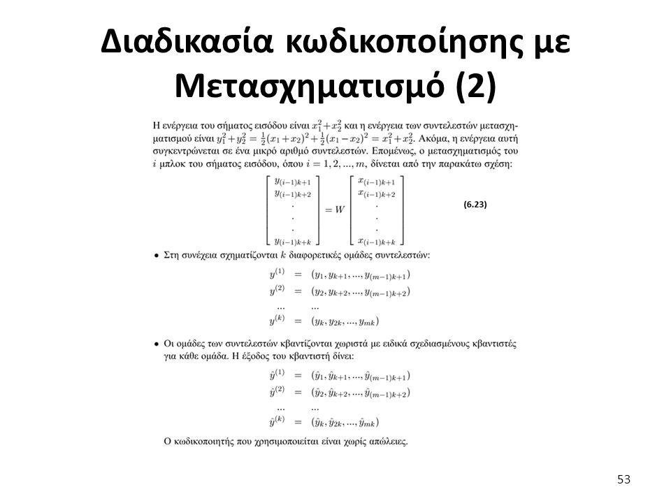 Διαδικασία κωδικοποίησης με Μετασχηματισμό (2) 53