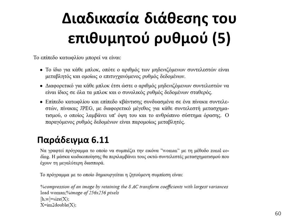 Διαδικασία διάθεσης του επιθυμητού ρυθμού (5) Παράδειγμα 6.11 60