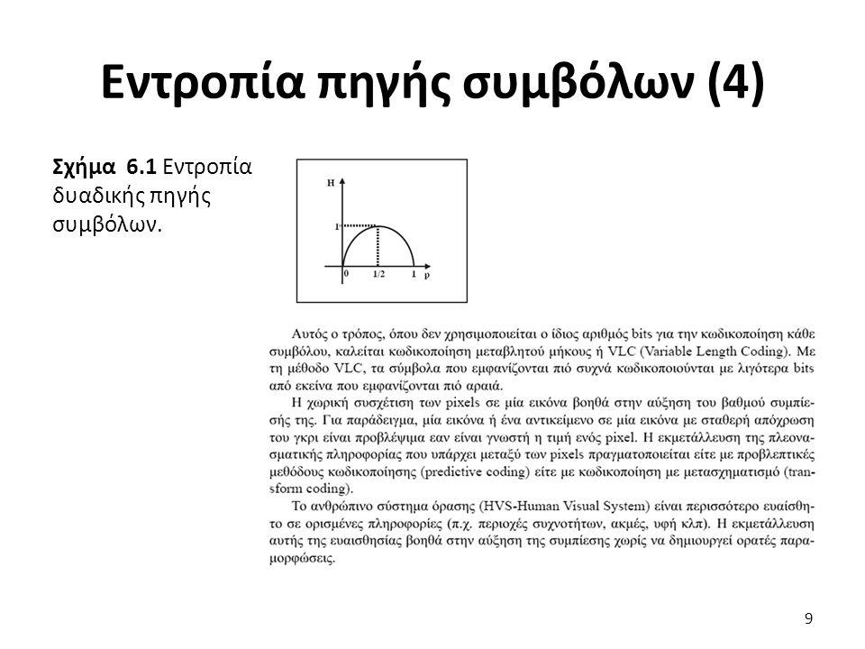 Σχήμα 6.1 Εντροπία δυαδικής πηγής συμβόλων. Εντροπία πηγής συμβόλων (4) 9