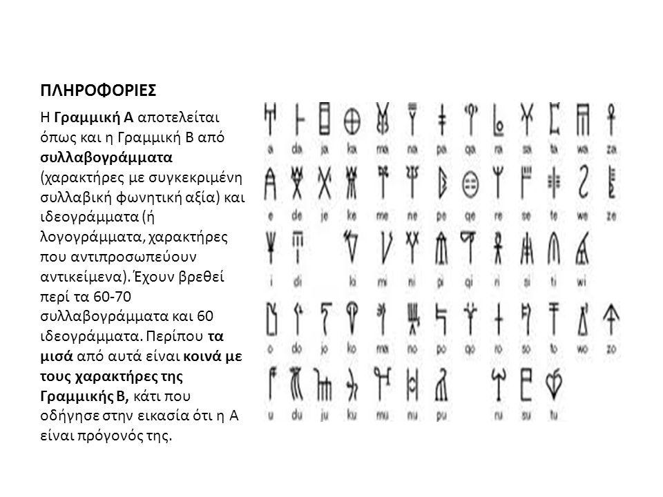 ΓΡΑΜΜΙΚΗ Α Η Γραμμική Α είναι μια μινωική γραφή που ανακαλύφθηκε στην Κρήτη από τον Άρθουρ Έβανς το 1900.