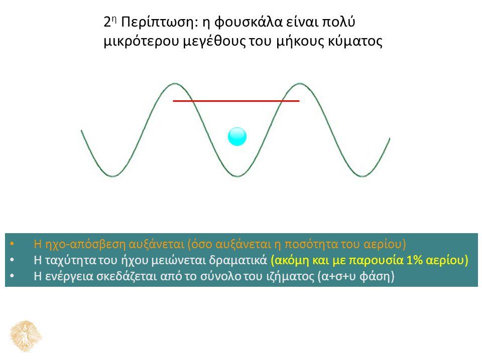 2 η Περίπτωση: η φουσκάλα είναι πολύ μικρότερου μεγέθους του μήκους κύματος Η ηχο-απόσβεση αυξάνεται (όσο αυξάνεται η ποσότητα του αερίου) Η ταχύτητα