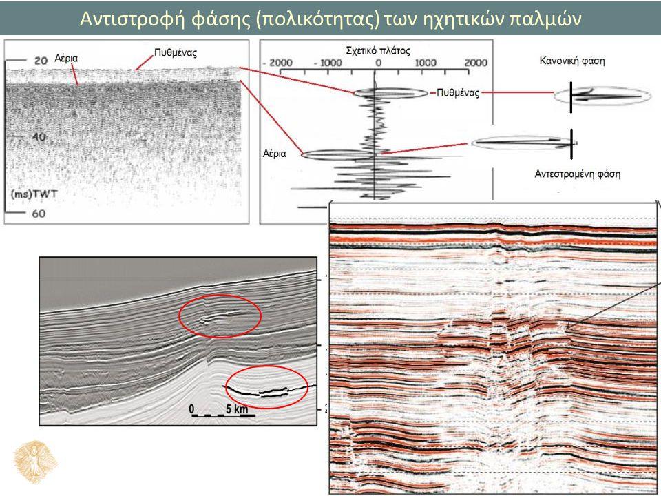 Αντιστροφή φάσης (πολικότητας) των ηχητικών παλμών