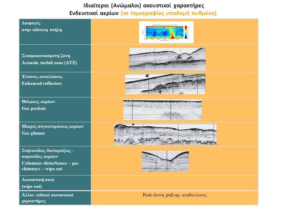Ιδιαίτεροι (Ανώμαλοι) ακουστικοί χαρακτήρες Ενδεικτικοί αερίων (σε τομογραφίες υποδομή πυθμένα) Διαφυγές στην υδάτινη στήλη Σεισμοκονιασμένη ζώνη Acou