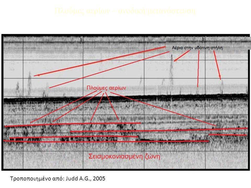 Πλούμες αερίων – ανοδική μετανάστευση Τροποποιημένο από: Judd A.G., 2005