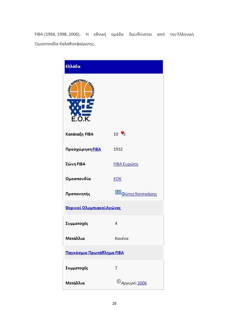 ομάδαδιευθύνεταιαπότην ΕλληνικήFIBA (1994, 1998, 2006).Ηεθνική Ομοσπονδία Καλαθοσφαίρισης.