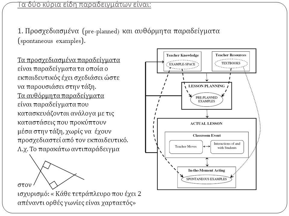 Τα δύο κύρια είδη παραδειγμάτων είναι : 1. Προσχεδιασμένα (pre-planned) και αυθόρμητα παραδείγματα (spontaneous examples). Τα προσχεδιασμένα παραδείγμ