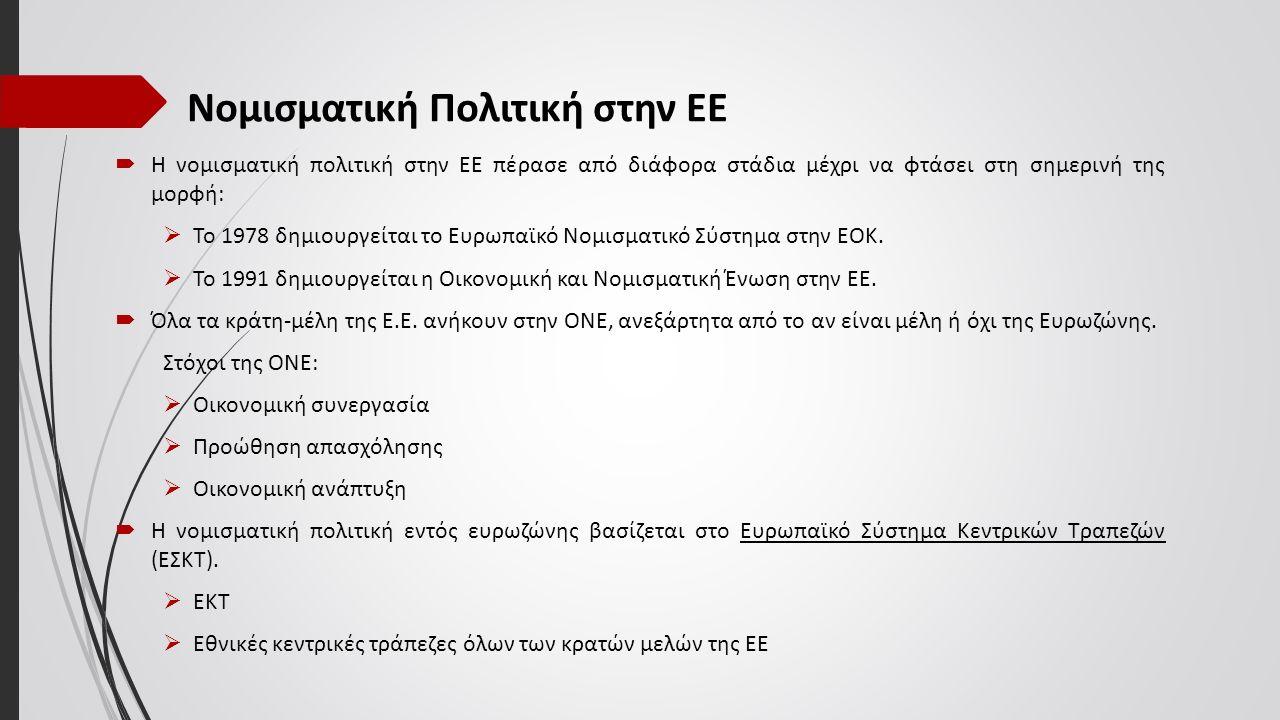  Πρωταρχικός στόχος του ΕΣΚΤ: διατήρηση της σταθερότητας των τιμών.