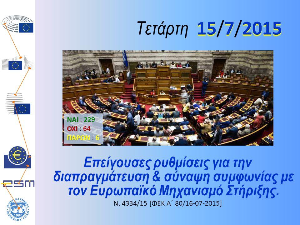 1572015 Τετάρτη 15/7/2015 Επείγουσες ρυθμίσεις για την διαπραγμάτευση & σύναψη συμφωνίας με τον Ευρωπαϊκό Μηχανισμό Στήριξης.