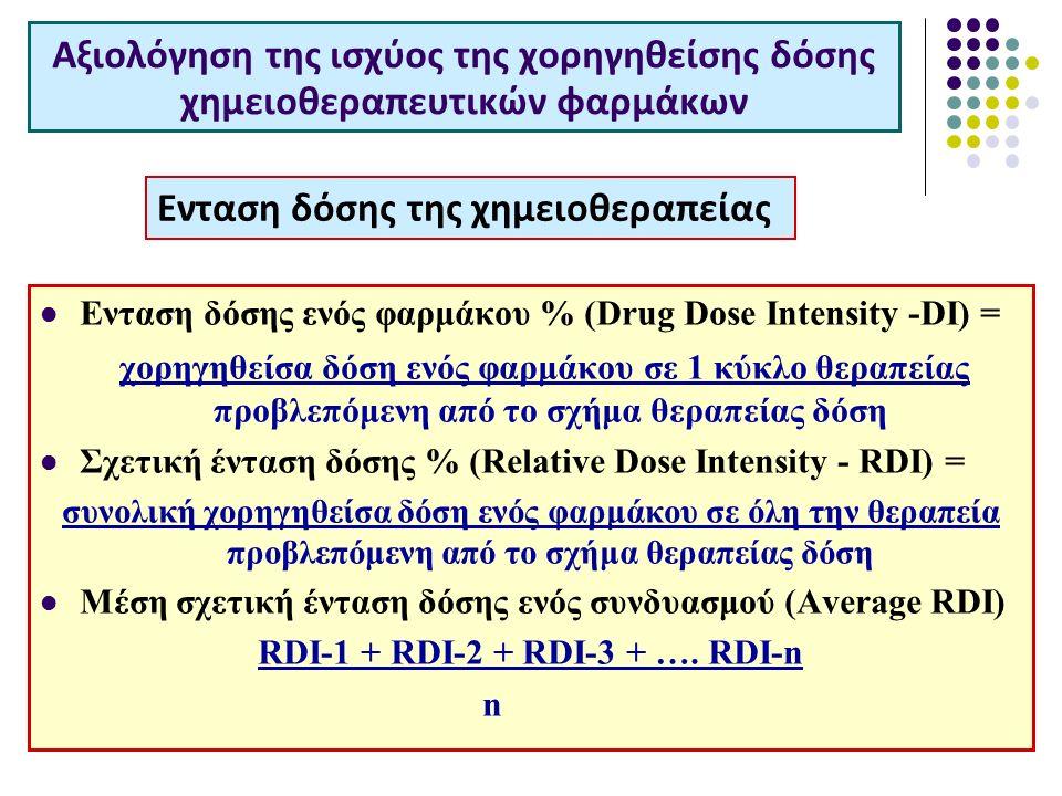 Αξιολόγηση της ισχύος της χορηγηθείσης δόσης χημειοθεραπευτικών φαρμάκων Ενταση δόσης ενός φαρμάκου % (Drug Dose Intensity -DI) = χορηγηθείσα δόση ενός φαρμάκου σε 1 κύκλο θεραπείας προβλεπόμενη από το σχήμα θεραπείας δόση Σχετική ένταση δόσης % (Relative Dose Intensity - RDI) = συνολική χορηγηθείσα δόση ενός φαρμάκου σε όλη την θεραπεία προβλεπόμενη από το σχήμα θεραπείας δόση Μέση σχετική ένταση δόσης ενός συνδυασμού (Average RDI) RDI-1 + RDI-2 + RDI-3 + ….