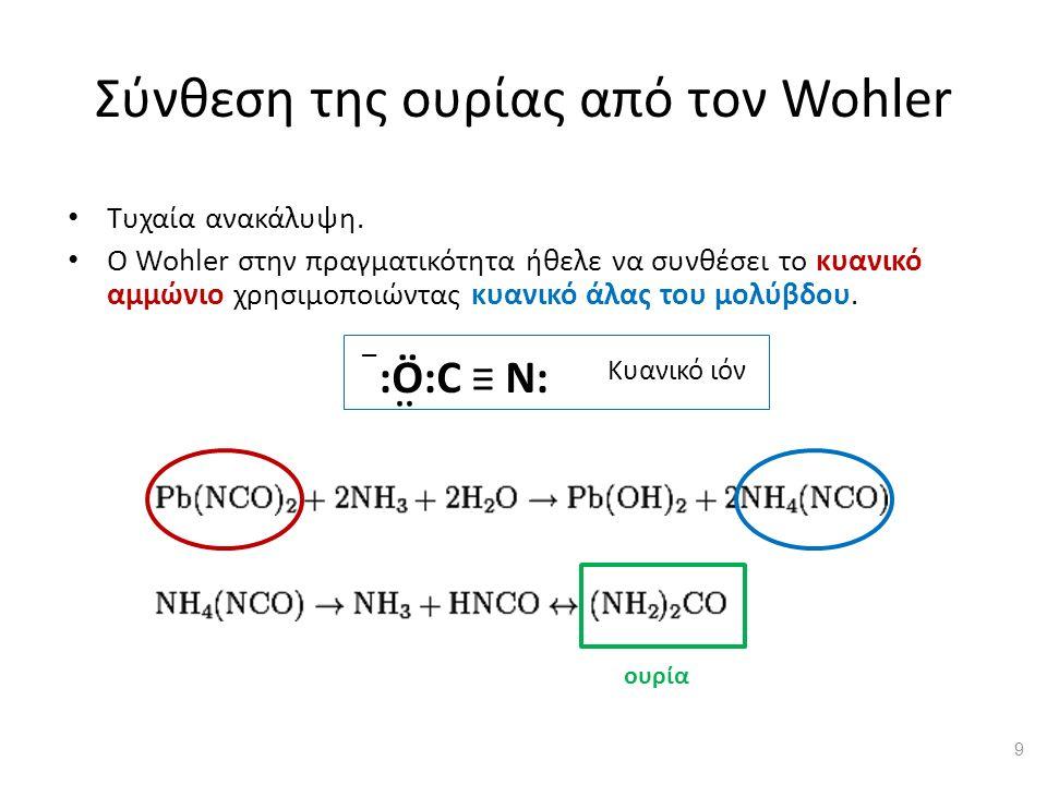 Σύνθεση της ουρίας από τον Wohler Τυχαία ανακάλυψη.