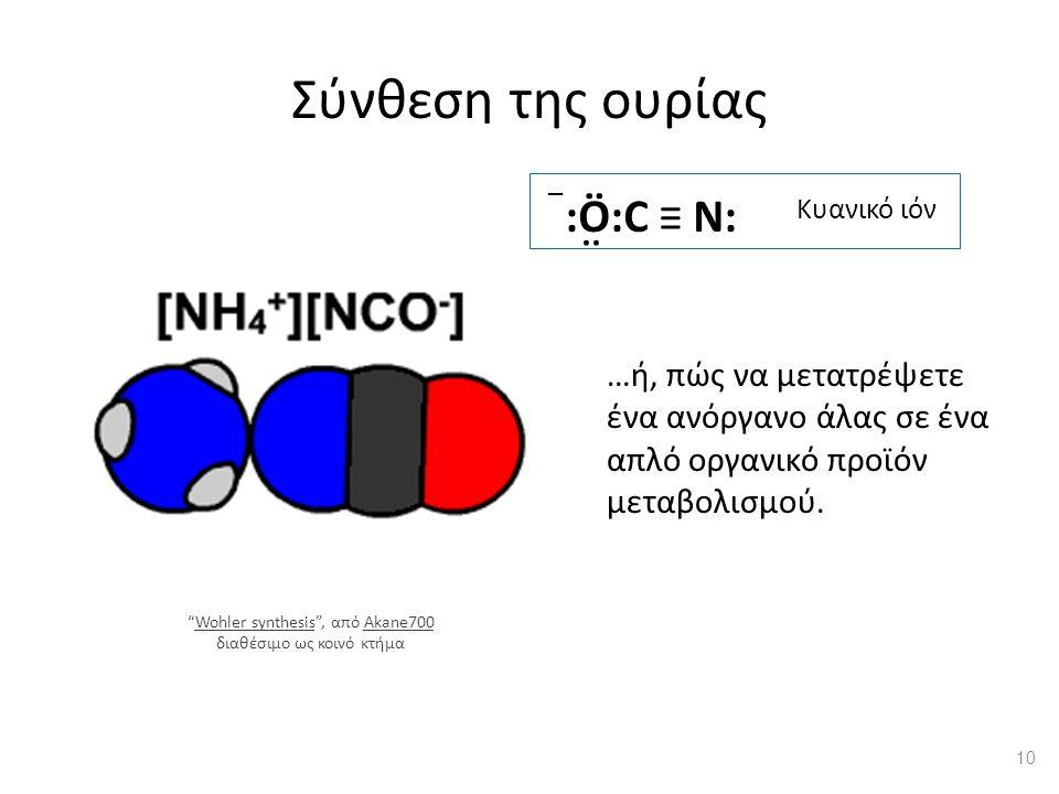 Σύνθεση της ουρίας …ή, πώς να μετατρέψετε ένα ανόργανο άλας σε ένα απλό οργανικό προϊόν μεταβολισμού.