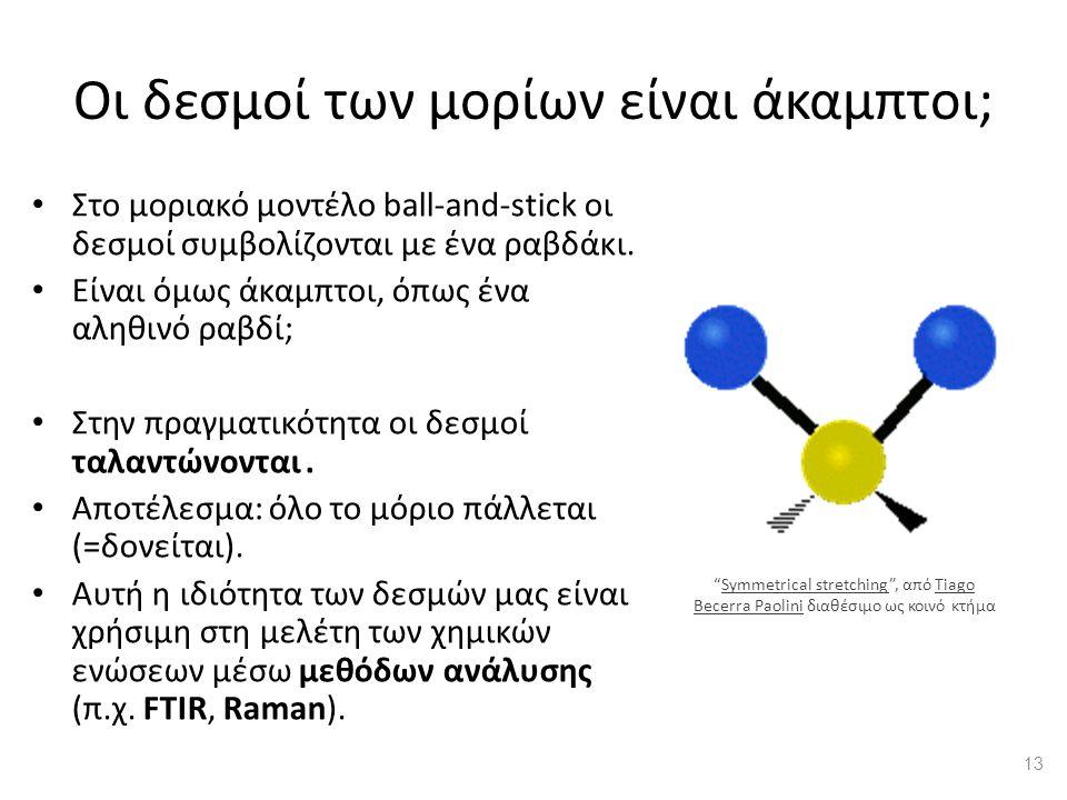 Οι δεσμοί των μορίων είναι άκαμπτοι; Στο μοριακό μοντέλο ball-and-stick οι δεσμοί συμβολίζονται με ένα ραβδάκι.