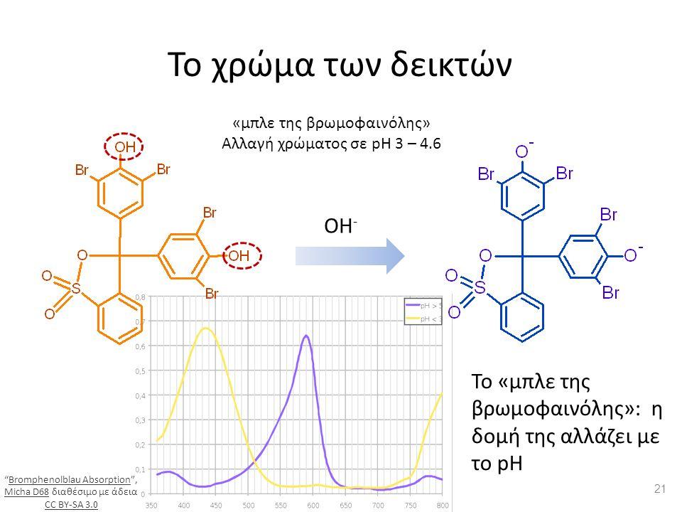 Το χρώμα των δεικτών ΟΗ - Το «μπλε της βρωμοφαινόλης»: η δομή της αλλάζει με το pH «μπλε της βρωμοφαινόλης» Αλλαγή χρώματος σε pH 3 – 4.6 21 Bromphenolblau Absorption , Micha D68 διαθέσιμο με άδεια CC BY-SA 3.0Bromphenolblau Absorption Micha D68 CC BY-SA 3.0