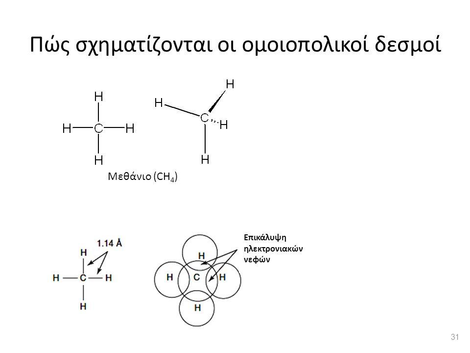 Πώς σχηματίζονται οι ομοιοπολικοί δεσμοί Μεθάνιο (CH 4 ) Επικάλυψη ηλεκτρονιακών νεφών 31
