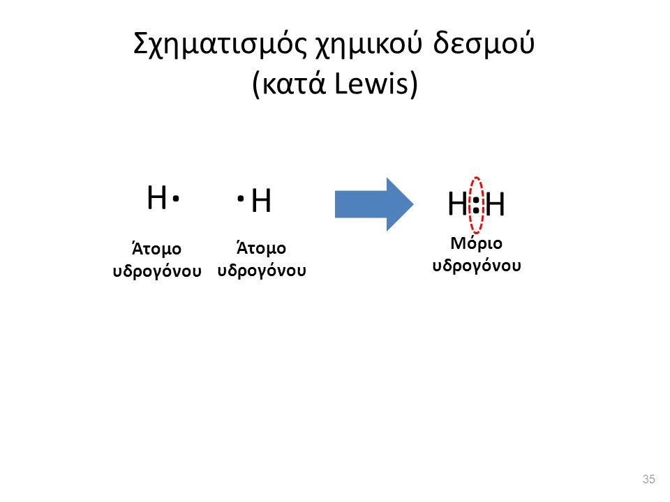 Σχηματισμός χημικού δεσμού (κατά Lewis) Η. Η. Άτομο υδρογόνου Η. Η. Μόριο υδρογόνου 35