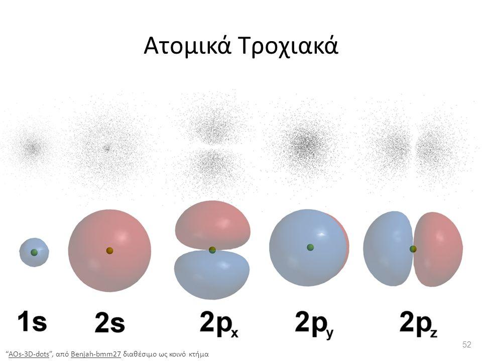 Ατομικά Τροχιακά 52 AOs-3D-dots , από Benjah-bmm27 διαθέσιμο ως κοινό κτήμαAOs-3D-dotsBenjah-bmm27