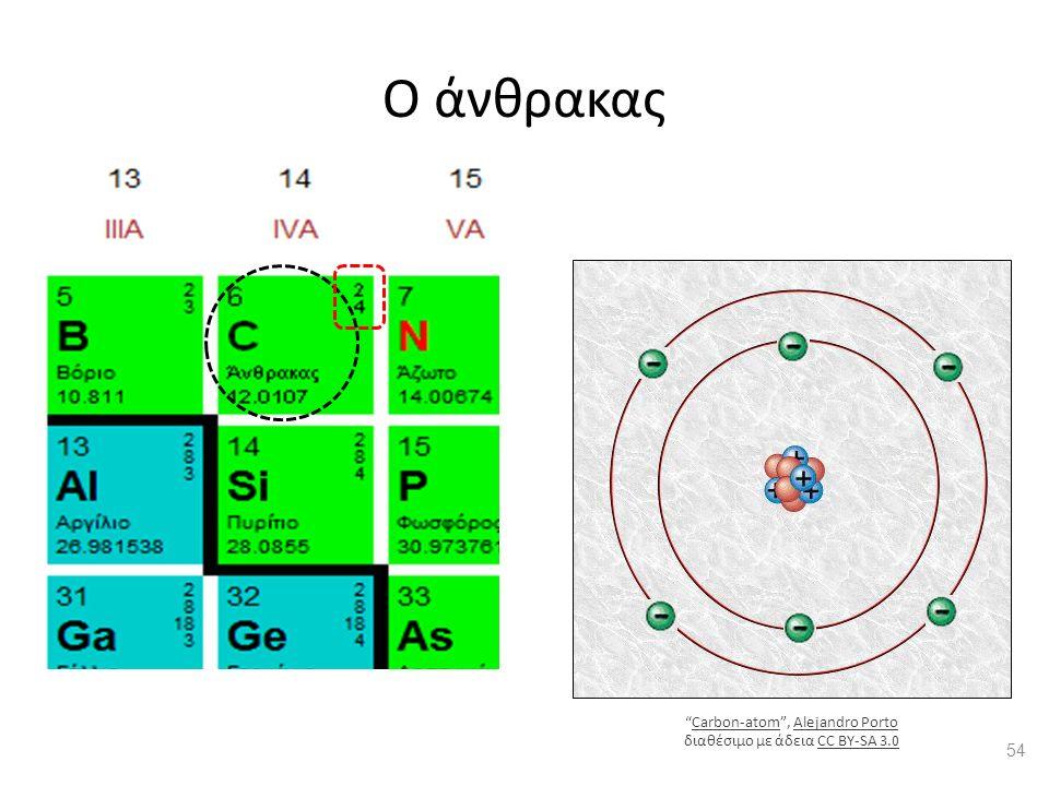 Ο άνθρακας 54 Carbon-atom , Alejandro Porto διαθέσιμο με άδεια CC BY-SA 3.0Carbon-atomAlejandro PortoCC BY-SA 3.0