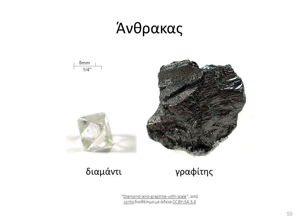 Άνθρακας διαμάντι γραφίτης 55 Diamond-and-graphite-with-scale , από Jynto διαθέσιμο με άδεια CC BY-SA 3.0Diamond-and-graphite-with-scale JyntoCC BY-SA 3.0