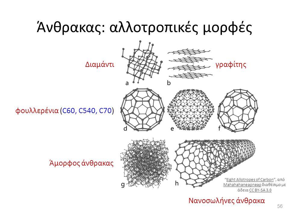 Άνθρακας: αλλοτροπικές μορφές Διαμάντι φουλλερένια (C60, C540, C70) Άμορφος άνθρακας Νανοσωλήνες άνθρακα γραφίτης 56 Eight Allotropes of Carbon , από Mahahahaneapneap διαθέσιμο με άδεια CC BY-SA 3.0Eight Allotropes of Carbon MahahahaneapneapCC BY-SA 3.0