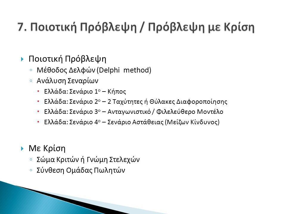 Ποιοτική Πρόβλεψη ◦ Μέθοδος Δελφών (Delphi method) ◦ Ανάλυση Σεναρίων  Ελλάδα: Σενάριο 1 ο – Κήπος  Ελλάδα: Σενάριο 2 ο – 2 Ταχύτητες ή Θύλακες Διαφοροποίησης  Ελλάδα: Σενάριο 3 ο – Ανταγωνιστικό / Φιλελεύθερο Μοντέλο  Ελλάδα: Σενάριο 4 ο – Σενάριο Αστάθειας (Μείζων Κίνδυνος)  Με Κρίση ◦ Σώμα Κριτών ή Γνώμη Στελεχών ◦ Σύνθεση Ομάδας Πωλητών
