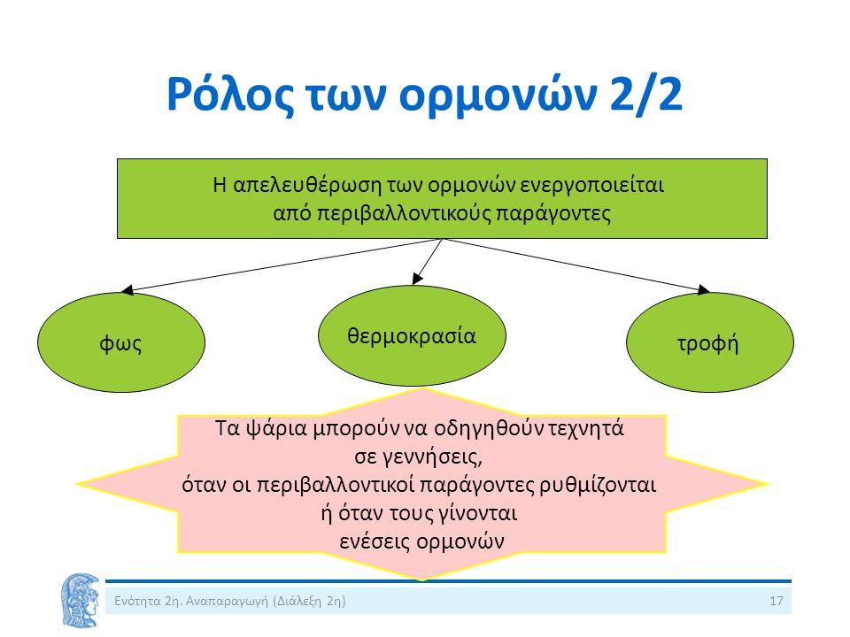 Ρόλος των ορμονών 2/2 Η απελευθέρωση των ορμονών ενεργοποιείται από περιβαλλοντικούς παράγοντες φως θερμοκρασία τροφή Τα ψάρια μπορούν να οδηγηθούν τε