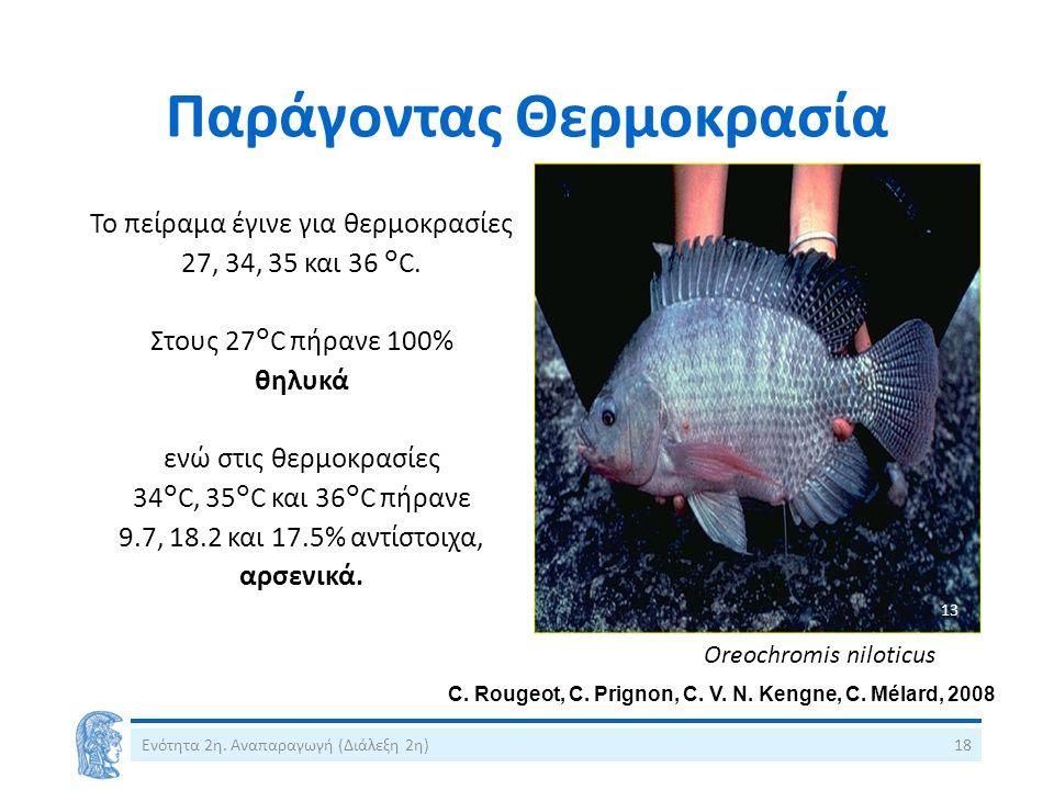 Παράγοντας Θερμοκρασία Oreochromis niloticus C. Rougeot, C. Prignon, C. V. N. Kengne, C. Mélard, 2008 Το πείραμα έγινε για θερμοκρασίες 27, 34, 35 και