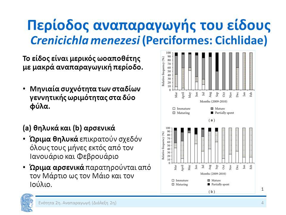 Περίοδος αναπαραγωγής του είδους Crenicichla menezesi (Perciformes: Cichlidae) Το είδος είναι μερικός ωοαποθέτης με μακρά αναπαραγωγική περίοδο. Μηνια