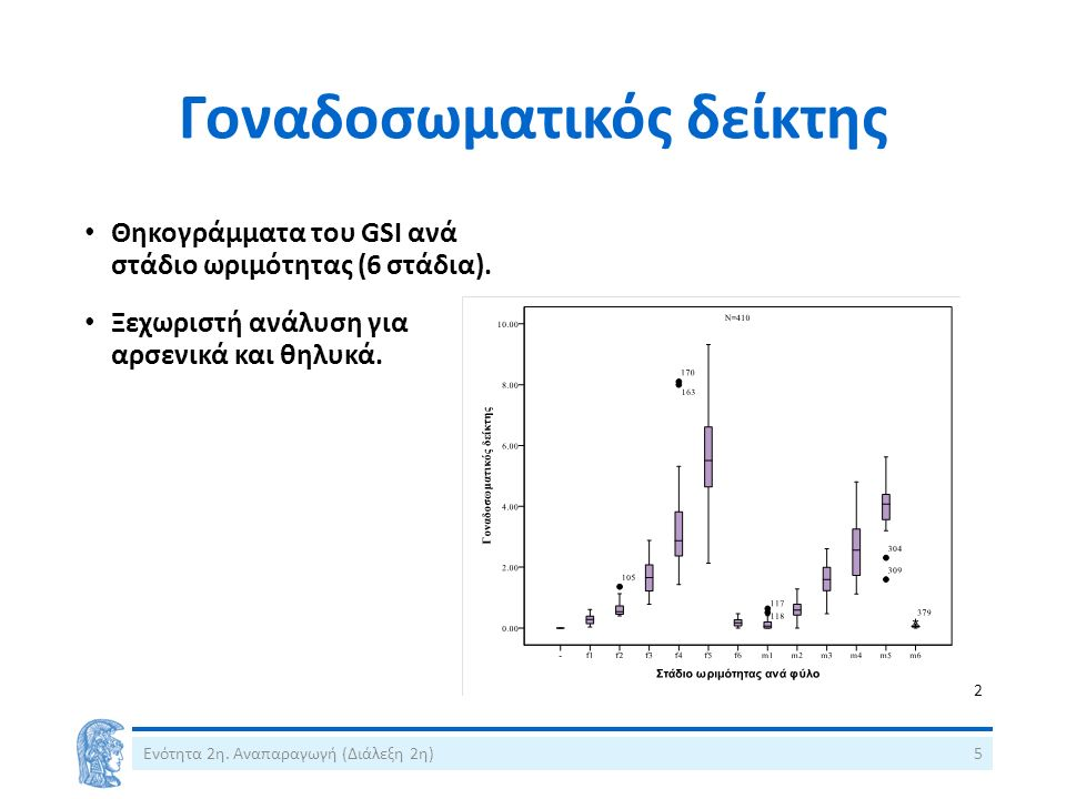 Γοναδοσωματικός δείκτης Θηκογράμματα του GSI ανά στάδιο ωριμότητας (6 στάδια). Ξεχωριστή ανάλυση για αρσενικά και θηλυκά. Ενότητα 2η. Αναπαραγωγή (Διά