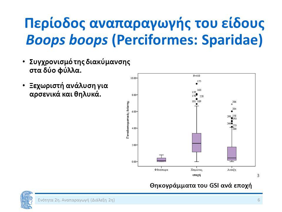 Περίοδος αναπαραγωγής του είδους Boops boops (Perciformes: Sparidae) Συγχρονισμό της διακύμανσης στα δύο φύλλα. Ξεχωριστή ανάλυση για αρσενικά και θηλ
