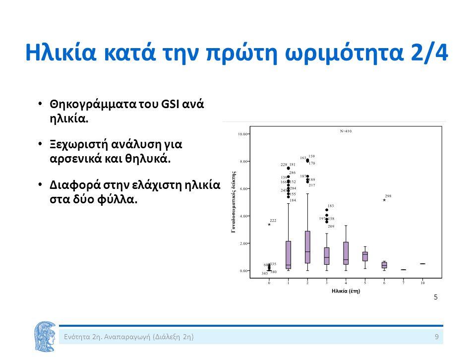 Ηλικία κατά την πρώτη ωριμότητα 2/4 Θηκογράμματα του GSI ανά ηλικία. Ξεχωριστή ανάλυση για αρσενικά και θηλυκά. Διαφορά στην ελάχιστη ηλικία στα δύο φ