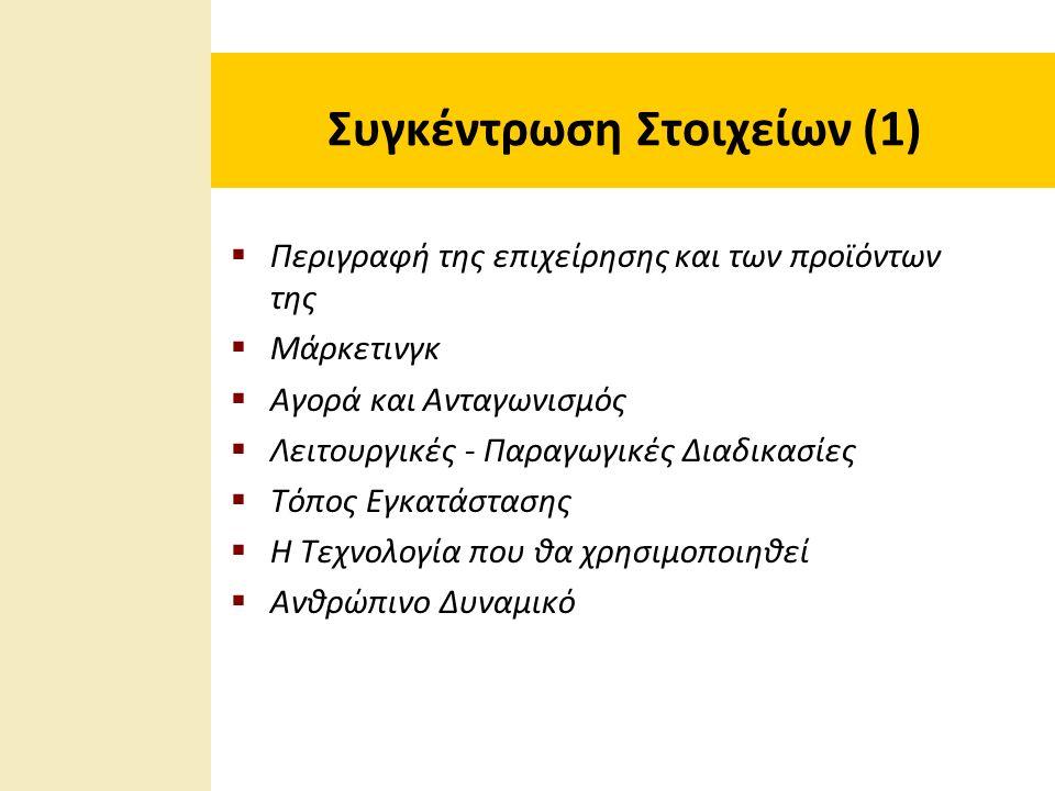 Συγκέντρωση Στοιχείων (1)  Περιγραφή της επιχείρησης και των προϊόντων της  Μάρκετινγκ  Αγορά και Ανταγωνισμός  Λειτουργικές - Παραγωγικές Διαδικα