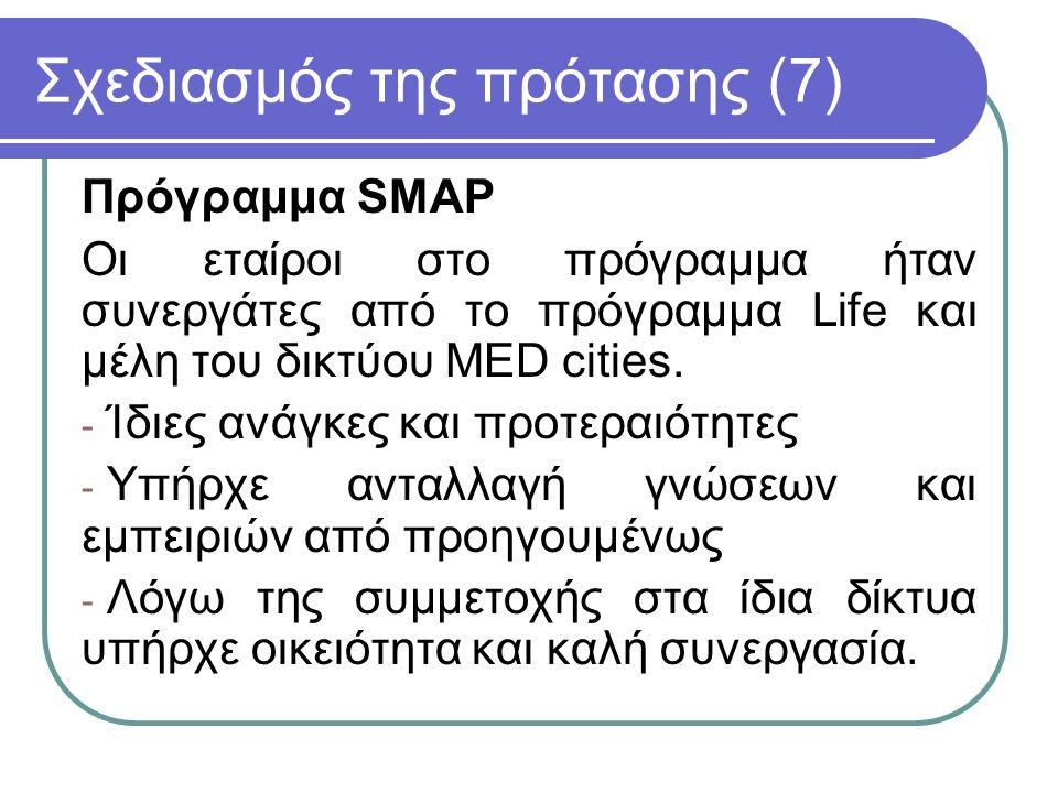 Σχεδιασμός της πρότασης (7) Πρόγραμμα SMAP Οι εταίροι στο πρόγραμμα ήταν συνεργάτες από το πρόγραμμα Life και μέλη του δικτύου MED cities.