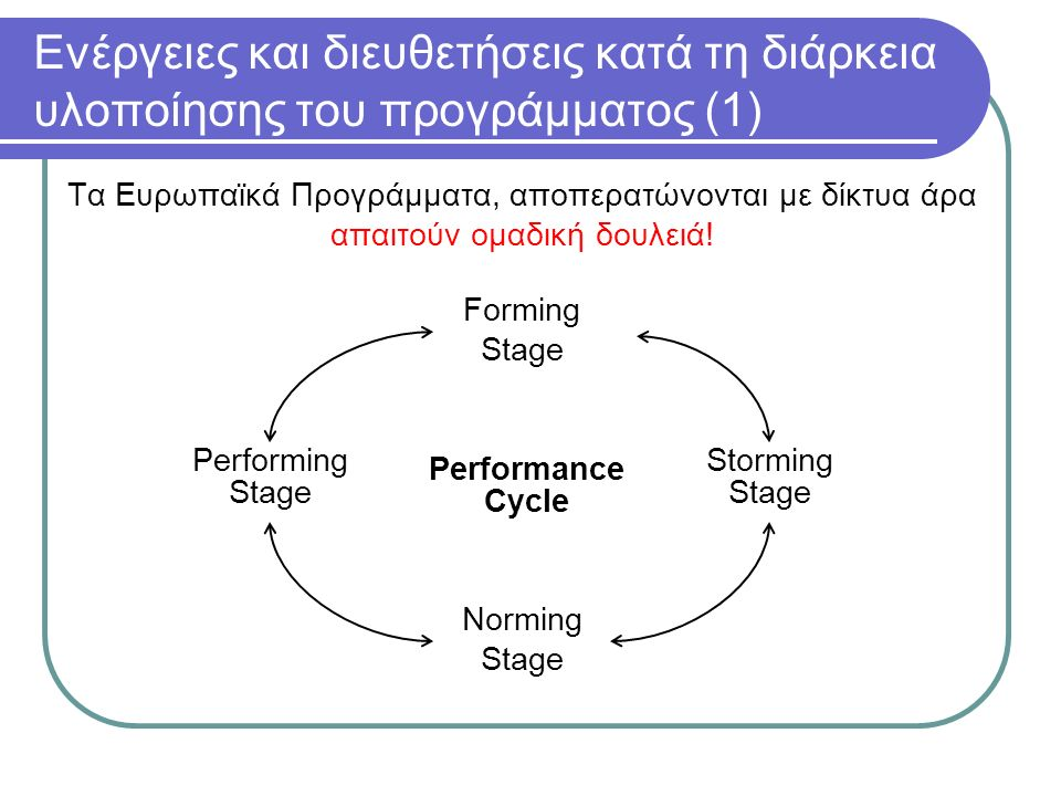 Ενέργειες και διευθετήσεις κατά τη διάρκεια υλοποίησης του προγράμματος (1) Τα Ευρωπαϊκά Προγράμματα, αποπερατώνονται με δίκτυα άρα απαιτούν ομαδική δουλειά.