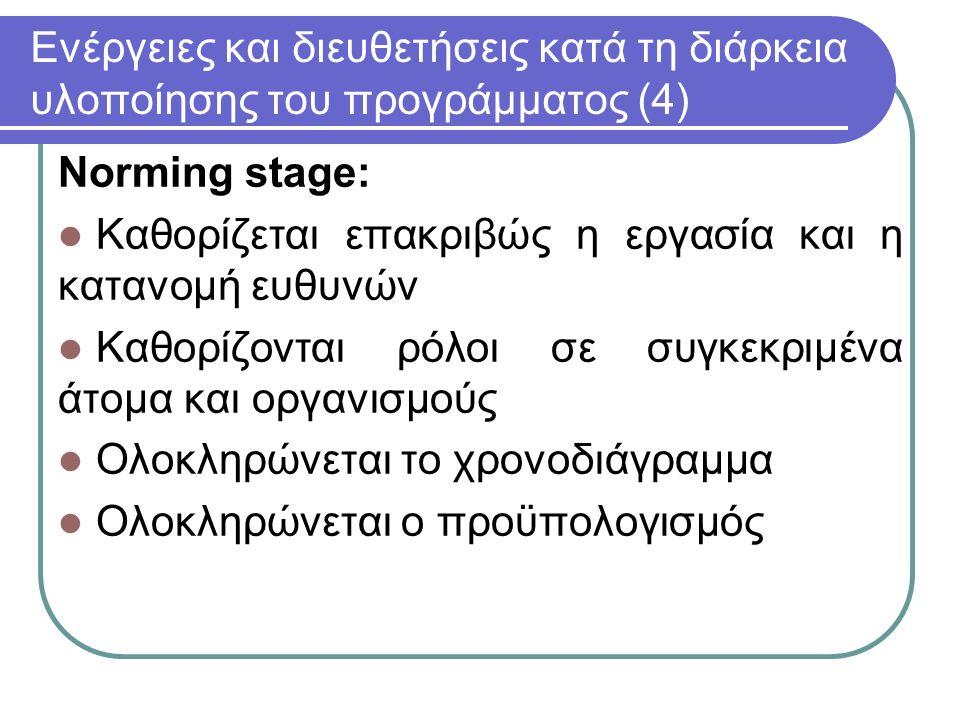 Ενέργειες και διευθετήσεις κατά τη διάρκεια υλοποίησης του προγράμματος (4) Norming stage: Καθορίζεται επακριβώς η εργασία και η κατανομή ευθυνών Καθορίζονται ρόλοι σε συγκεκριμένα άτομα και οργανισμούς Ολοκληρώνεται το χρονοδιάγραμμα Ολοκληρώνεται ο προϋπολογισμός