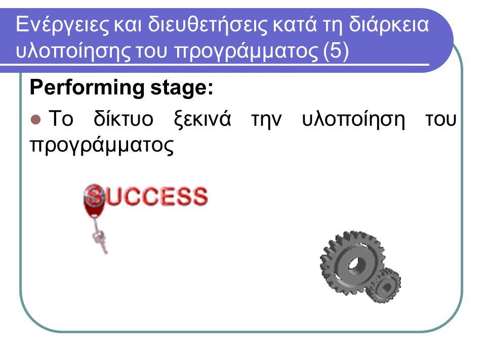 Ενέργειες και διευθετήσεις κατά τη διάρκεια υλοποίησης του προγράμματος (5) Performing stage: Το δίκτυο ξεκινά την υλοποίηση του προγράμματος