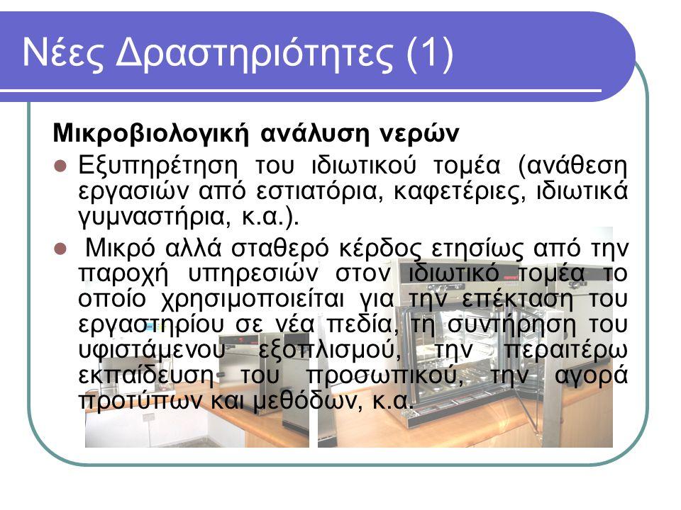 Νέες Δραστηριότητες (1) Μικροβιολογική ανάλυση νερών Εξυπηρέτηση του ιδιωτικού τομέα (ανάθεση εργασιών από εστιατόρια, καφετέριες, ιδιωτικά γυμναστήρια, κ.α.).