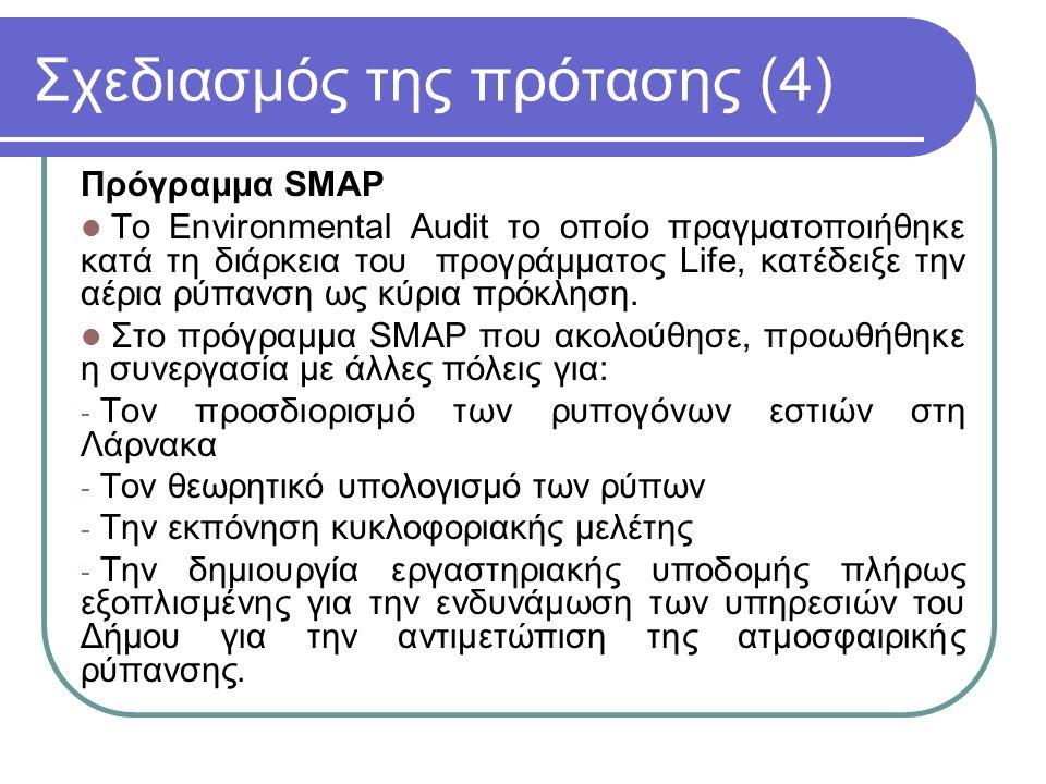 Σχεδιασμός της πρότασης (4) Πρόγραμμα SMAP Το Environmental Audit το οποίο πραγματοποιήθηκε κατά τη διάρκεια του προγράμματος Life, κατέδειξε την αέρια ρύπανση ως κύρια πρόκληση.