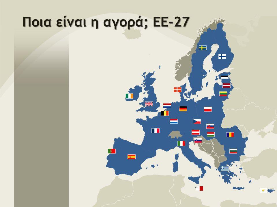 Ποια είναι η αγορά; ΕΕ-27