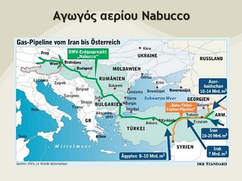 Αγωγός αερίου Nabucco