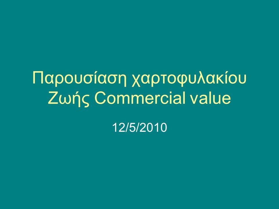 Παρουσίαση χαρτοφυλακίου Ζωής Commercial value 12/5/2010