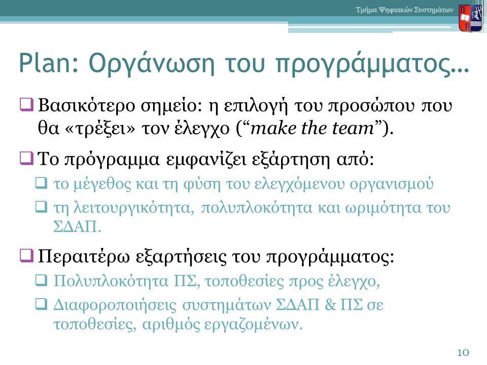Plan: Οργάνωση του προγράμματος…  Βασικότερο σημείο: η επιλογή του προσώπου που θα «τρέξει» τον έλεγχο ( make the team ).