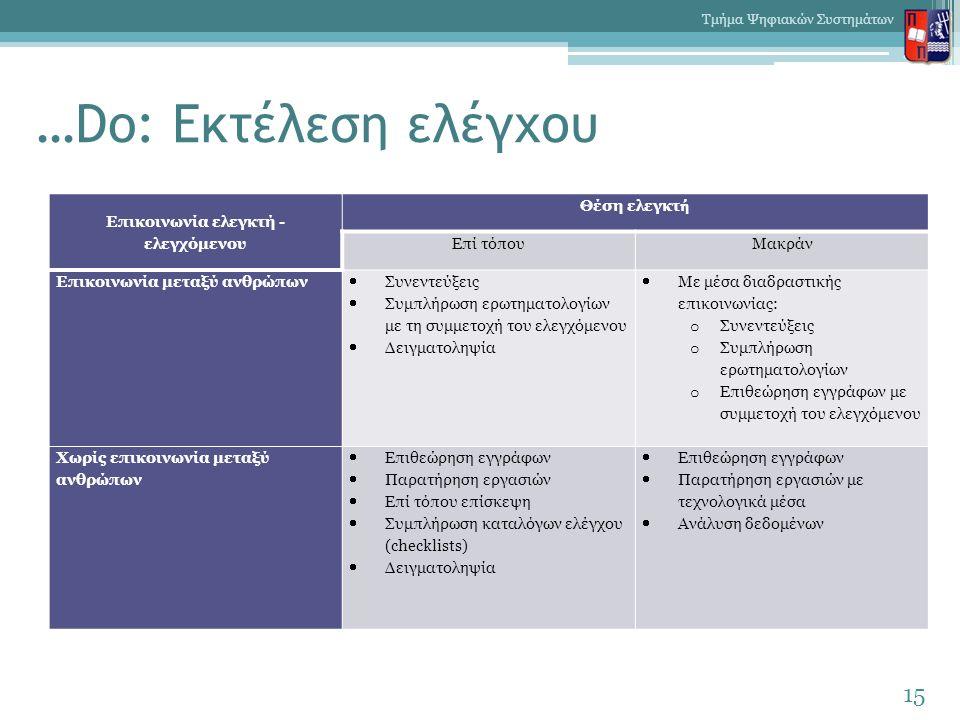 …Do: Εκτέλεση ελέγχου 15 Τμήμα Ψηφιακών Συστημάτων Επικοινωνία ελεγκτή - ελεγχόμενου Θέση ελεγκτ ἠ Επί τόπουΜακράν Επικοινωνία μεταξύ ανθρώπων  Συνεντεύξεις  Συμπλήρωση ερωτηματολογίων με τη συμμετοχή του ελεγχόμενου  Δειγματοληψία  Με μέσα διαδραστικής επικοινωνίας: o Συνεντεύξεις o Συμπλήρωση ερωτηματολογίων o Επιθεώρηση εγγράφων με συμμετοχή του ελεγχόμενου Χωρίς επικοινωνία μεταξύ ανθρώπων  Επιθεώρηση εγγράφων  Παρατήρηση εργασιών  Επί τόπου επίσκεψη  Συμπλήρωση καταλόγων ελέγχου (checklists)  Δειγματοληψία  Επιθεώρηση εγγράφων  Παρατήρηση εργασιών με τεχνολογικά μέσα  Ανάλυση δεδομένων